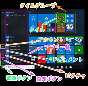 スタートメニューの画面構成を徹底解説!