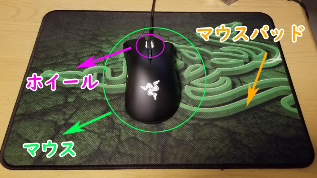 マウスの操作方法