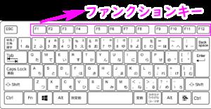 【windows】ファンクションキーの操作や機能、名称を徹底解説!