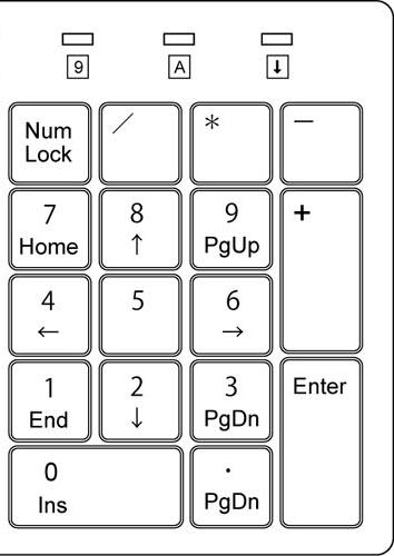 【windows10】テンキーの配列と機能、操作方法を徹底解説!